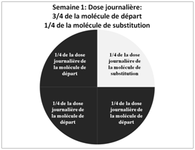 Substitution image 2