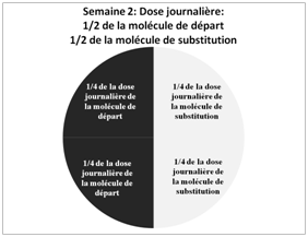 Substitution image 3